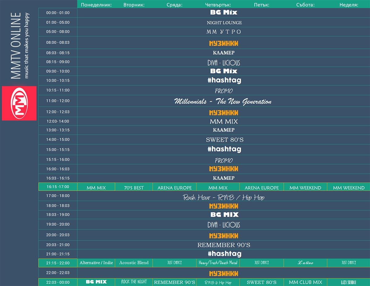 Програма MMTV