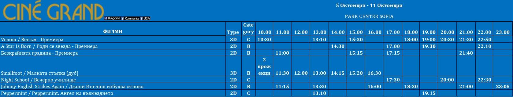Кино програма на Cine Grand Park Center Sofia за периода 05 октомври – 11 октомври 2018г.