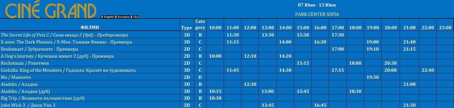 Кино програма на Cine Grand Park Center Sofia за периода 07 - 13 юни
