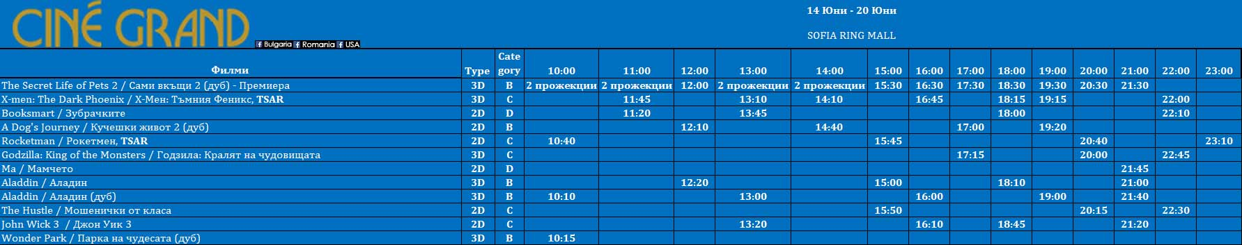 Кино програма на Cine Grand Sofia Ring Mall за периода 14 - 20 юни