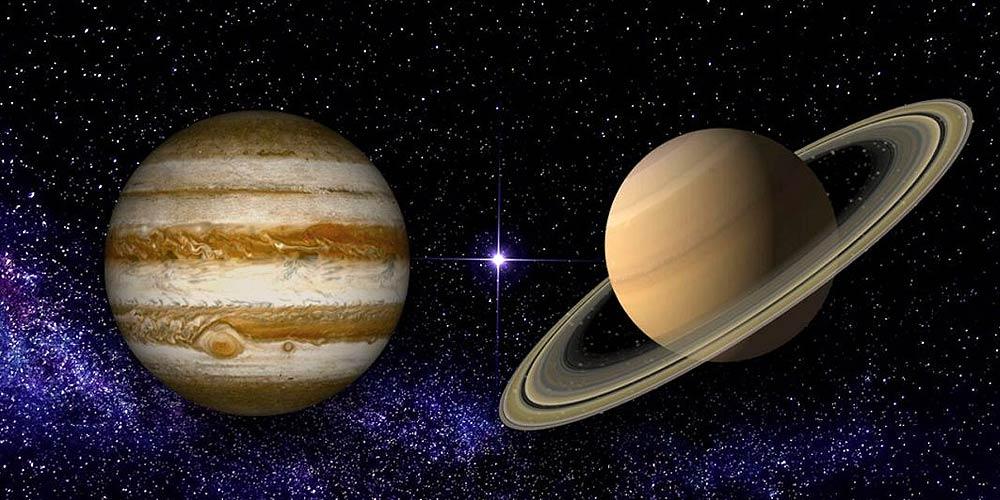 Ведическа Астрология Джьотиш | Годишен хороскоп 2021 г.